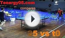 Butterfly tenergy 25 fx is table tennis rally test 80