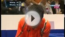 ITTF World Cup Great Table Tennis rallyes Wang Hao vs